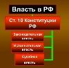 Органы власти в Павловской